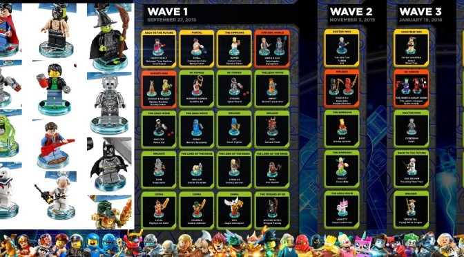 Lego Dimensions Will Be Supported For an Additional 3 years and beyond