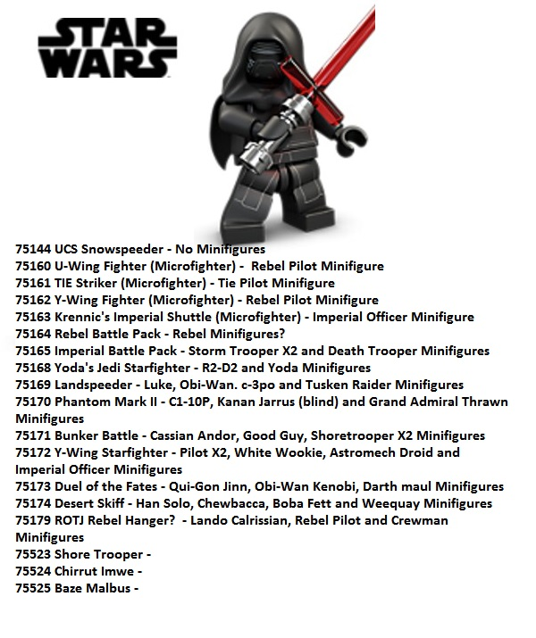 Complete Compiled list of all 2017 Lego Sets including Summer 2017 ...