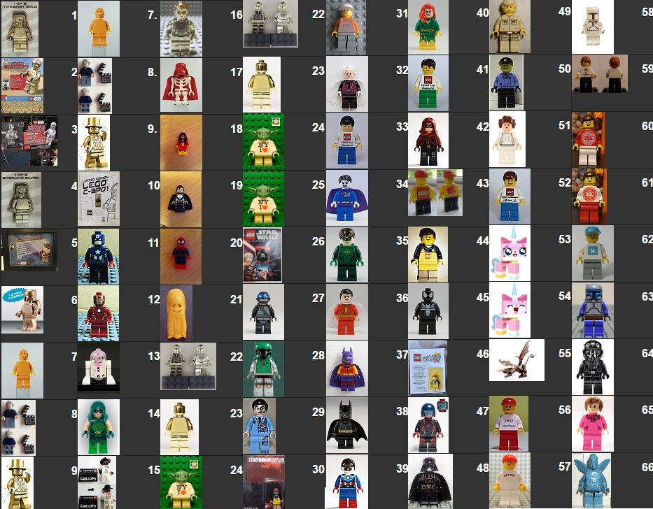 lego-top-100-minifigures-of-all-time-copy