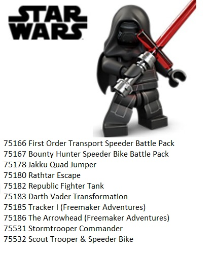 Gallery Format Minifigure Price Guide Page 41